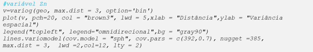 "#variável Zn (Zinco) v=variog(geo, max.dist = 3, option='bin') plot(v, pch=20, col = ""brown3"", lwd = 5,xlab = ""Distância"",ylab = ""Variância espacial"") legend(""topleft"", legend=""omnidirecional"",bg = ""gray90"") lines.variomodel(cov.model = ""sph"", cov.pars = c(392,0.7), nugget =385, max.dist = 3, lwd =2,col=12, lty = 2)"