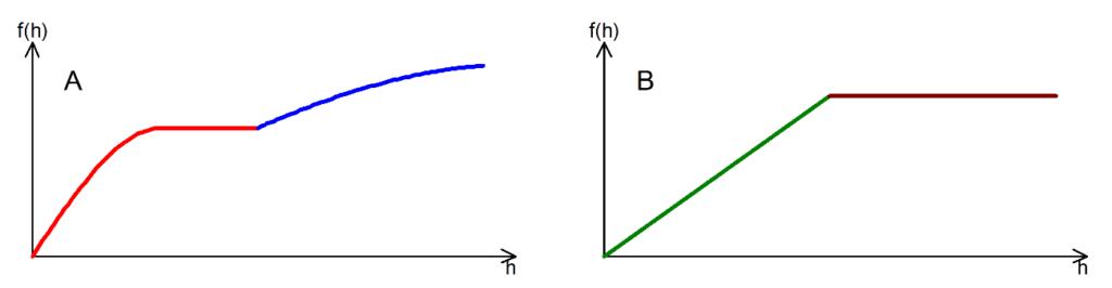 "Geoestatística linear básica - margaret armstrong resenha do livro ""Basic Linear Geostatistics"" (1998)"